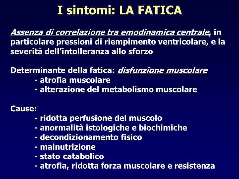 I sintomi: LA FATICA Assenza di correlazione tra emodinamica centrale, in particolare pressioni di riempimento ventricolare, e la severità dellintolle
