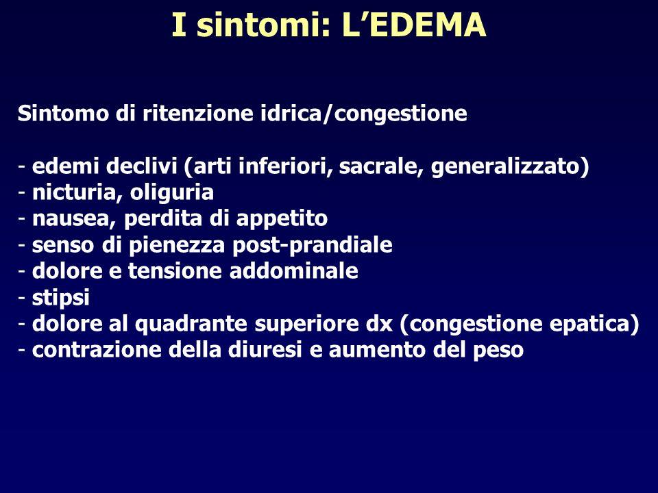 I sintomi: LEDEMA Sintomo di ritenzione idrica/congestione - edemi declivi (arti inferiori, sacrale, generalizzato) - nicturia, oliguria - nausea, per