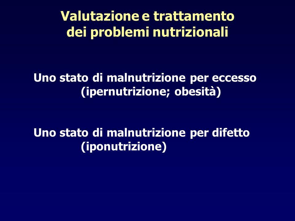 Valutazione e trattamento dei problemi nutrizionali Uno stato di malnutrizione per eccesso (ipernutrizione; obesità) Uno stato di malnutrizione per di