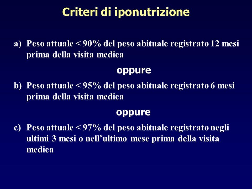 Criteri di iponutrizione a)Peso attuale < 90% del peso abituale registrato 12 mesi prima della visita medica oppure b)Peso attuale < 95% del peso abit