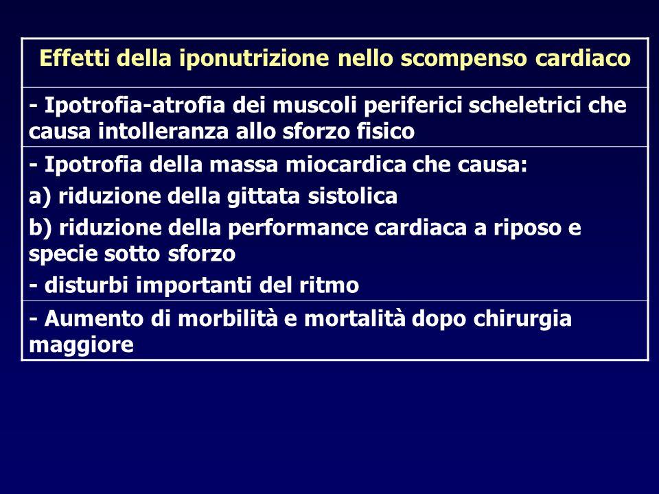 Effetti della iponutrizione nello scompenso cardiaco - Ipotrofia-atrofia dei muscoli periferici scheletrici che causa intolleranza allo sforzo fisico