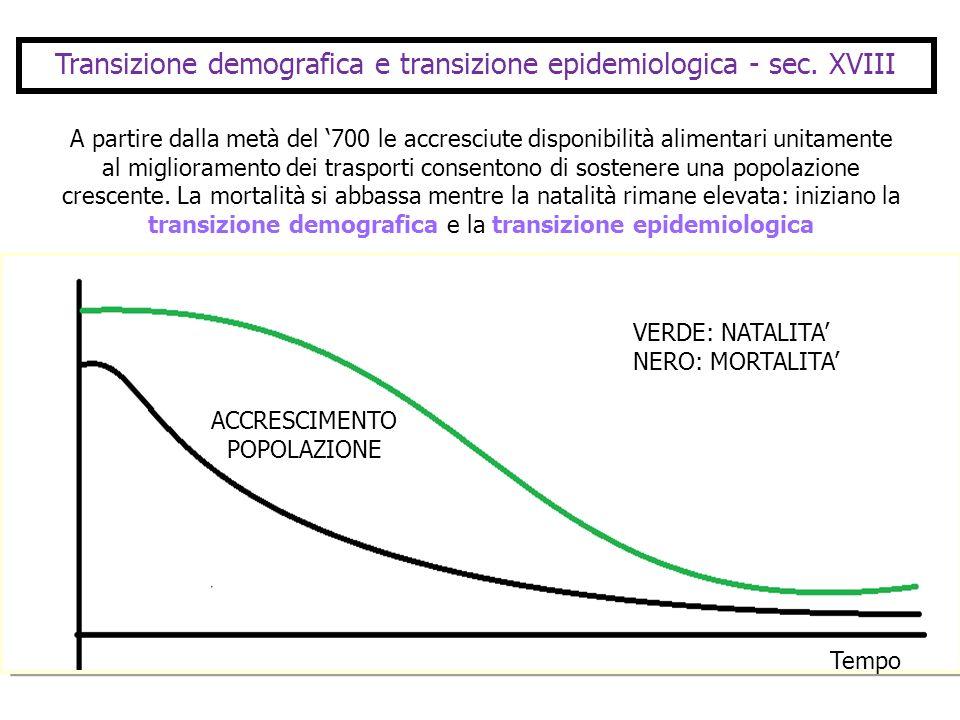 Transizione demografica e transizione epidemiologica - sec. XVIII A partire dalla metà del 700 le accresciute disponibilità alimentari unitamente al m