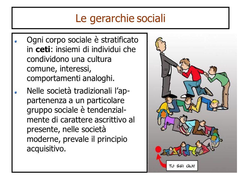 Le gerarchie sociali Ogni corpo sociale è stratificato in ceti: insiemi di individui che condividono una cultura comune, interessi, comportamenti anal