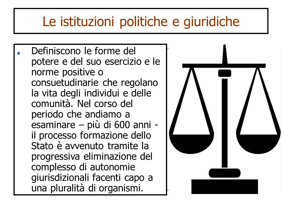 Le istituzioni politiche e giuridiche Definiscono le forme del potere e del suo esercizio e le norme positive o consuetudinarie che regolano la vita d