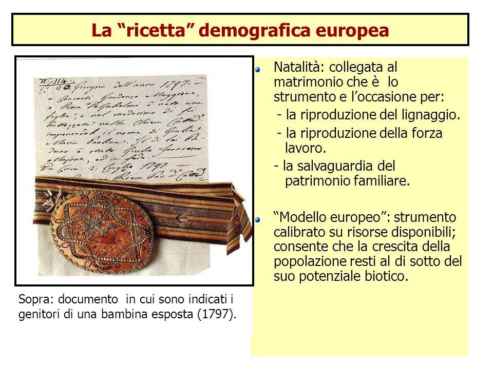 La ricetta demografica europea Natalità: collegata al matrimonio che è lo strumento e loccasione per: - la riproduzione del lignaggio. - la riproduzio