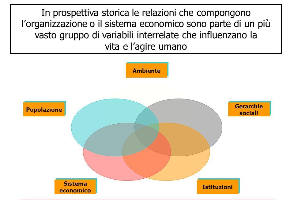 In prospettiva storica le relazioni che compongono lorganizzazione o il sistema economico sono parte di un più vasto gruppo di variabili interrelate c
