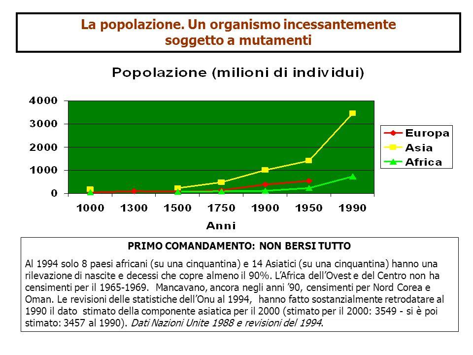 La popolazione. Un organismo incessantemente soggetto a mutamenti PRIMO COMANDAMENTO: NON BERSI TUTTO Al 1994 solo 8 paesi africani (su una cinquantin