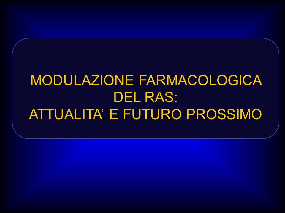 MODULAZIONE FARMACOLOGICA DEL RAS: ATTUALITA E FUTURO PROSSIMO