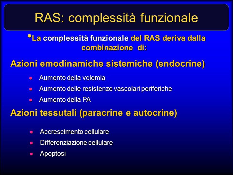 RAS: complessità funzionale La complessità funzionale del RAS deriva dalla combinazione di: La complessità funzionale del RAS deriva dalla combinazion