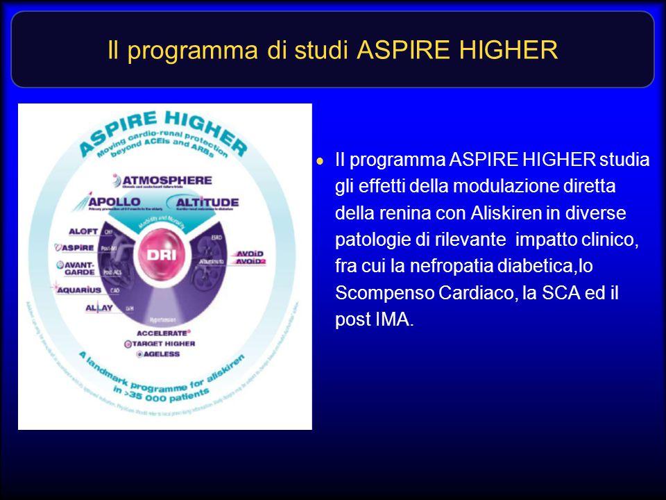 Il programma di studi ASPIRE HIGHER Il programma ASPIRE HIGHER studia gli effetti della modulazione diretta della renina con Aliskiren in diverse pato