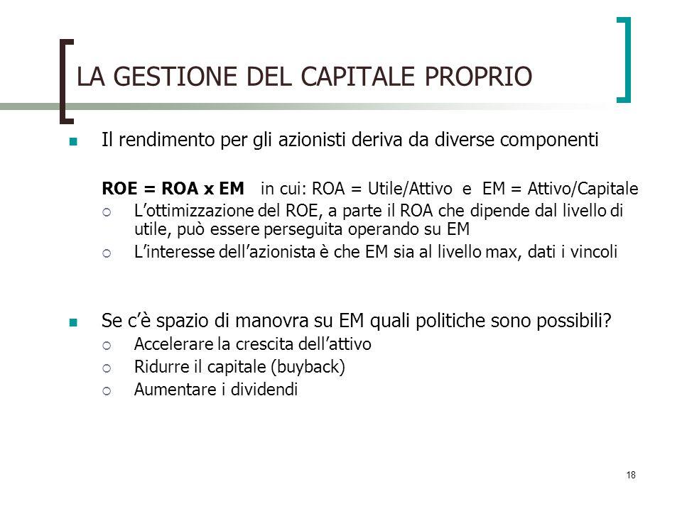 18 LA GESTIONE DEL CAPITALE PROPRIO Il rendimento per gli azionisti deriva da diverse componenti ROE = ROA x EM in cui: ROA = Utile/Attivo e EM = Attivo/Capitale Lottimizzazione del ROE, a parte il ROA che dipende dal livello di utile, può essere perseguita operando su EM Linteresse dellazionista è che EM sia al livello max, dati i vincoli Se cè spazio di manovra su EM quali politiche sono possibili.
