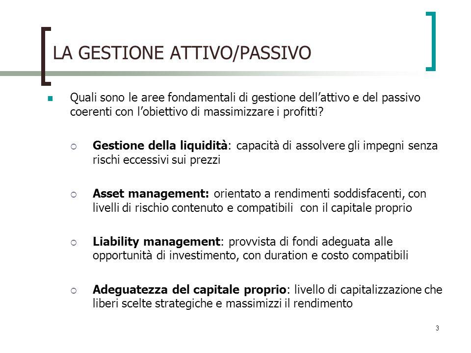 3 LA GESTIONE ATTIVO/PASSIVO Quali sono le aree fondamentali di gestione dellattivo e del passivo coerenti con lobiettivo di massimizzare i profitti?