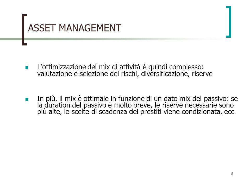 8 ASSET MANAGEMENT Lottimizzazione del mix di attività è quindi complesso: valutazione e selezione dei rischi, diversificazione, riserve In più, il mi