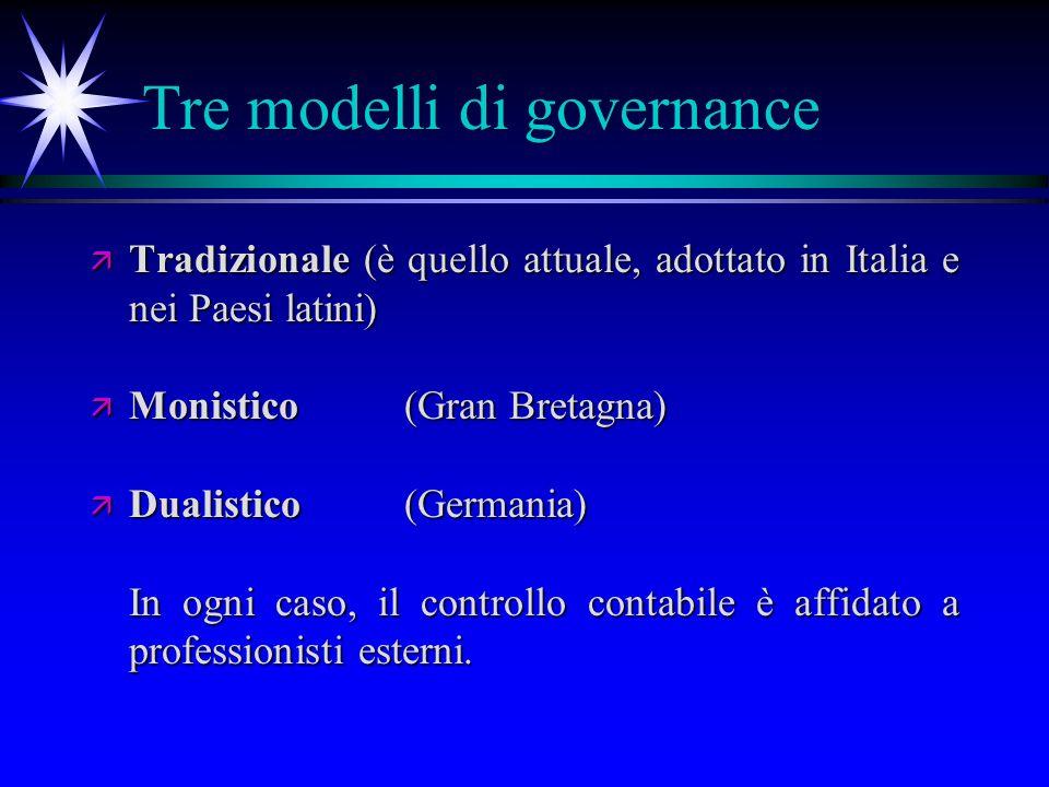 Tre modelli di governance ä Tradizionale (è quello attuale, adottato in Italia e nei Paesi latini) ä Monistico (Gran Bretagna) ä Dualistico (Germania) In ogni caso, il controllo contabile è affidato a professionisti esterni.