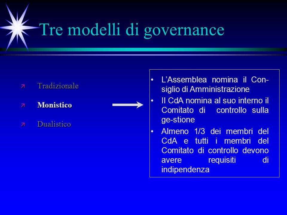 Tre modelli di governance ä Tradizionale ä Monistico ä Dualistico LAssemblea nomina il Con- siglio di Amministrazione Il CdA nomina al suo interno il Comitato di controllo sulla ge-stione Almeno 1/3 dei membri del CdA e tutti i membri del Comitato di controllo devono avere requisiti di indipendenza