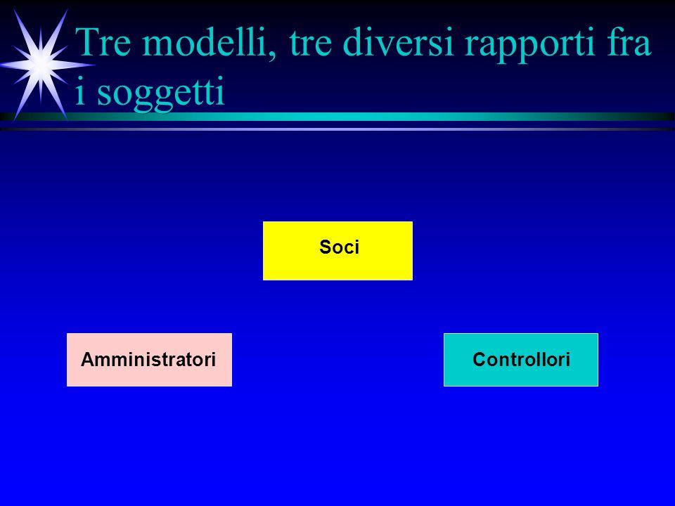 Tre modelli, tre diversi rapporti fra i soggetti Amministratori Soci Controllori