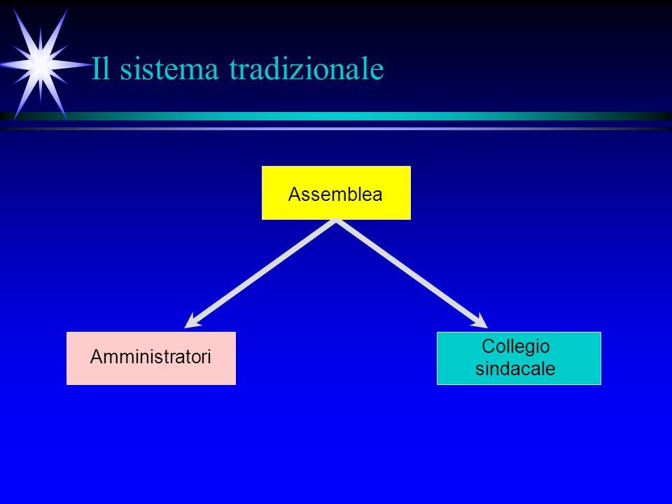 Il sistema tradizionale Amministratori Assemblea Collegio sindacale