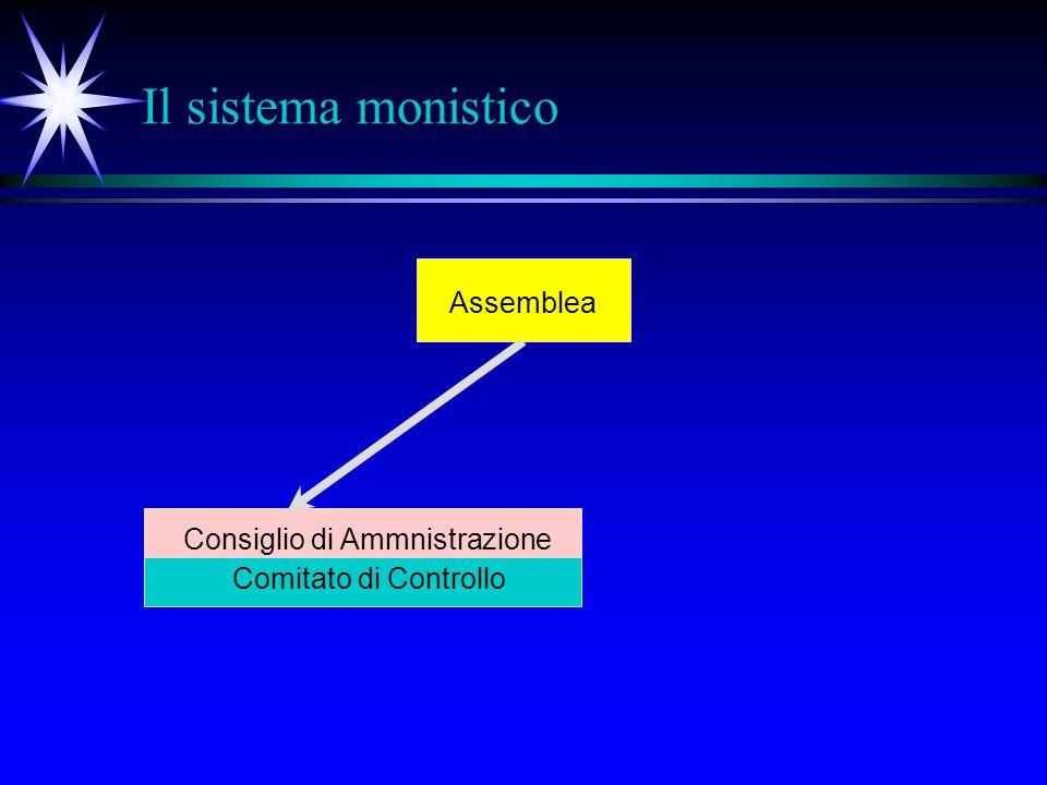 Il sistema monistico Consiglio di Ammnistrazione Comitato di Controllo Assemblea
