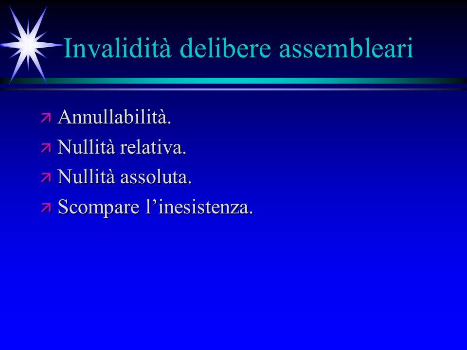 Invalidità delibere assembleari ä Annullabilità. ä Nullità relativa.