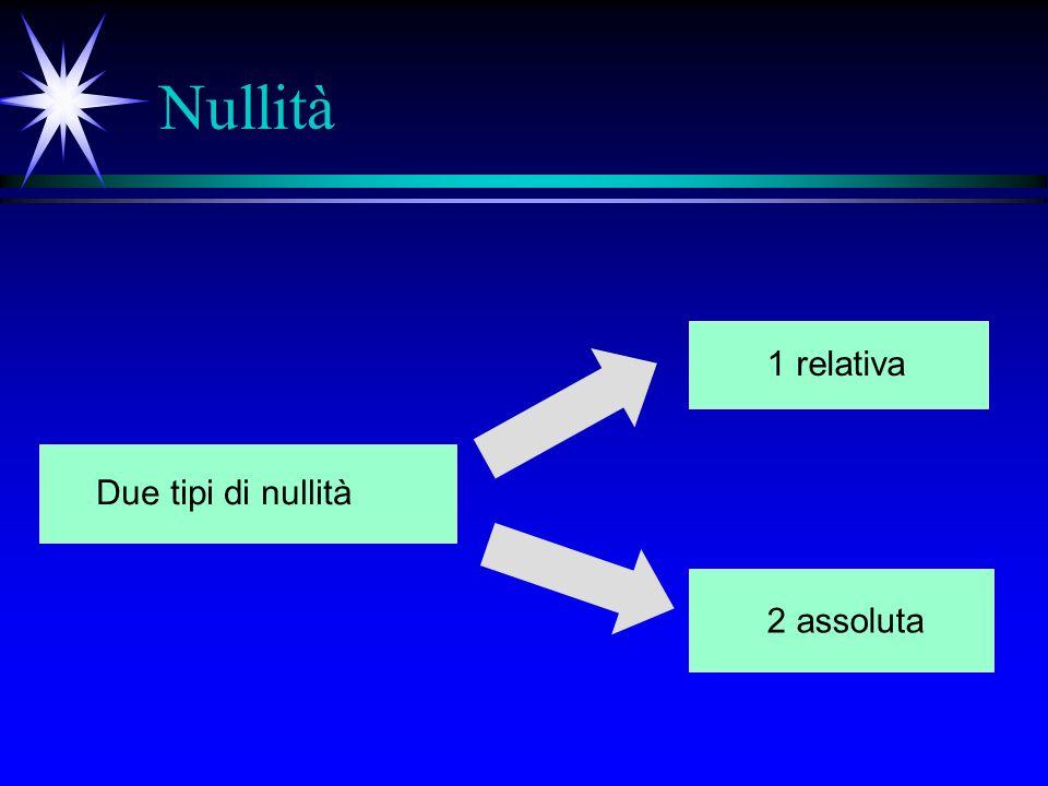 Nullità Due tipi di nullità 1 relativa 2 assoluta