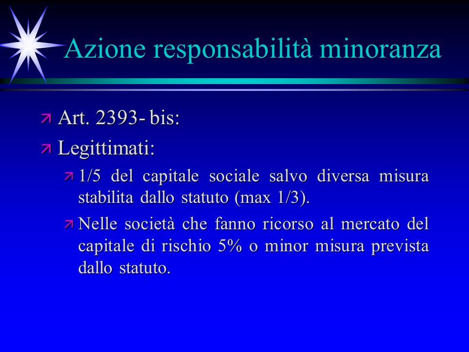 Azione responsabilità minoranza ä Art.