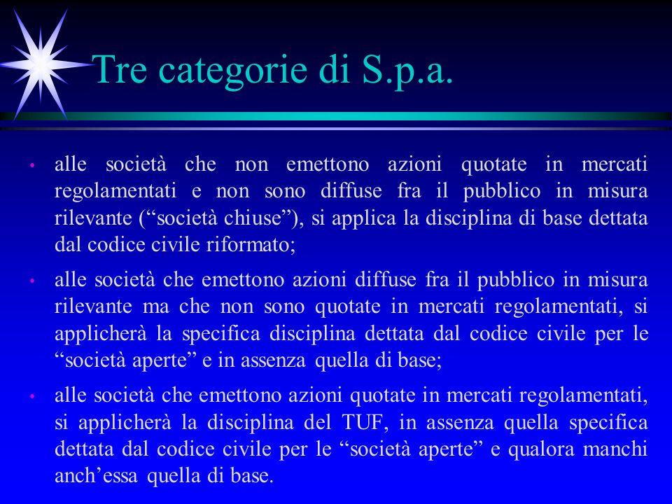 Tre categorie di S.p.a.