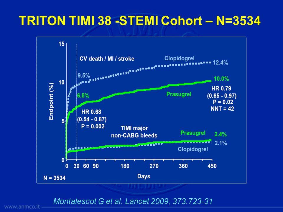Montalescot G et al. Lancet 2009; 373:723-31 TRITON TIMI 38 -STEMI Cohort – N=3534