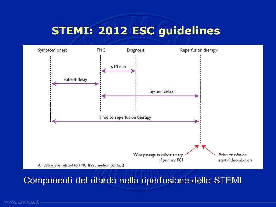 Componenti del ritardo nella riperfusione dello STEMI