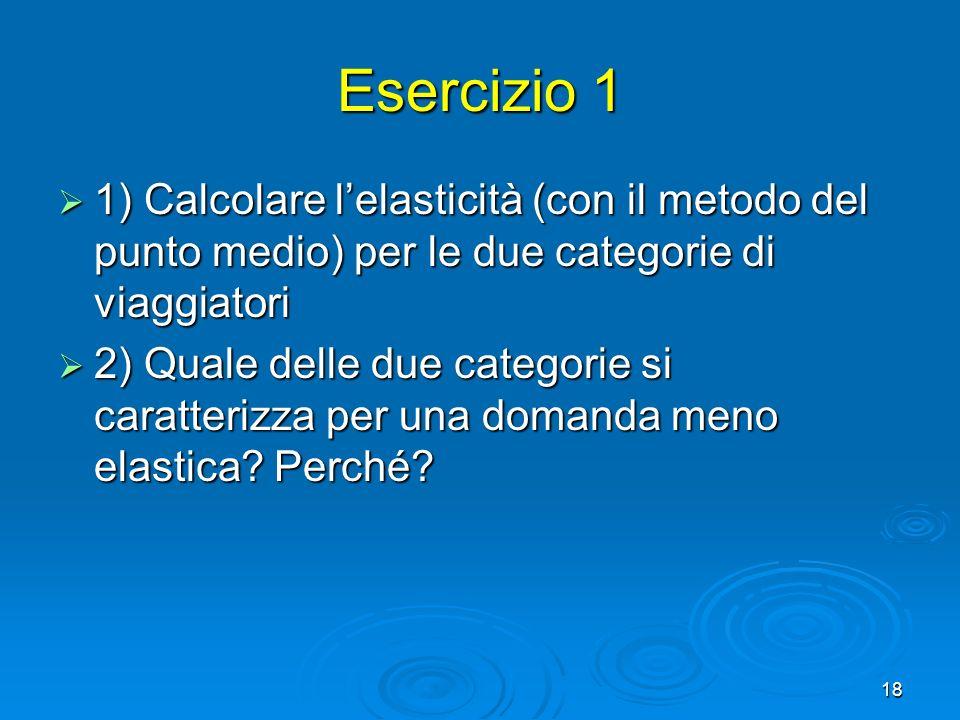 18 Esercizio 1 1) Calcolare lelasticità (con il metodo del punto medio) per le due categorie di viaggiatori 1) Calcolare lelasticità (con il metodo de