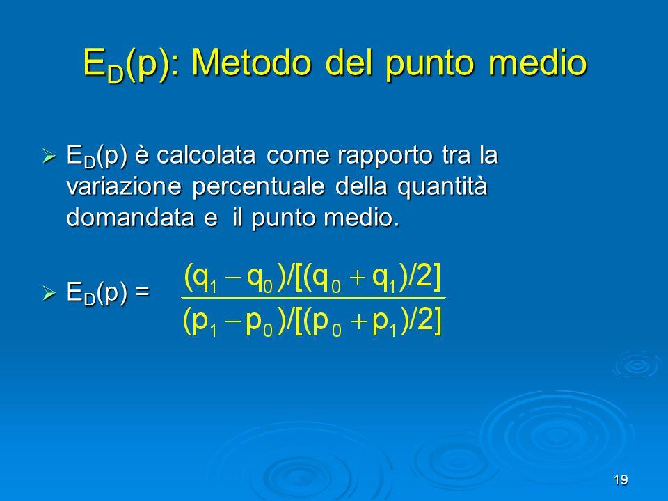 19 E D (p): Metodo del punto medio E D (p) è calcolata come rapporto tra la variazione percentuale della quantità domandata e il punto medio. E D (p)
