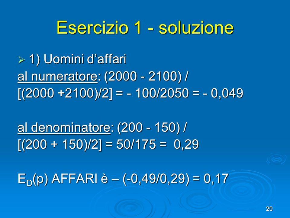 20 Esercizio 1 - soluzione 1) Uomini daffari 1) Uomini daffari al numeratore: (2000 - 2100) / [(2000 +2100)/2] = - 100/2050 = - 0,049 al denominatore: