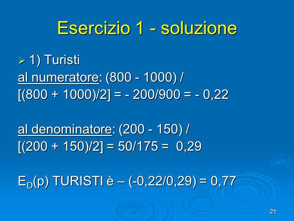 21 Esercizio 1 - soluzione 1) Turisti 1) Turisti al numeratore: (800 - 1000) / [(800 + 1000)/2] = - 200/900 = - 0,22 al denominatore: (200 - 150) / [(