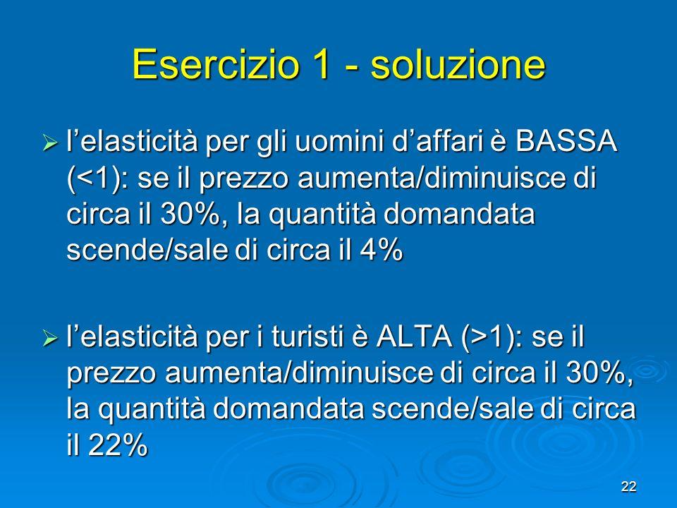 22 Esercizio 1 - soluzione lelasticità per gli uomini daffari è BASSA (<1): se il prezzo aumenta/diminuisce di circa il 30%, la quantità domandata sce