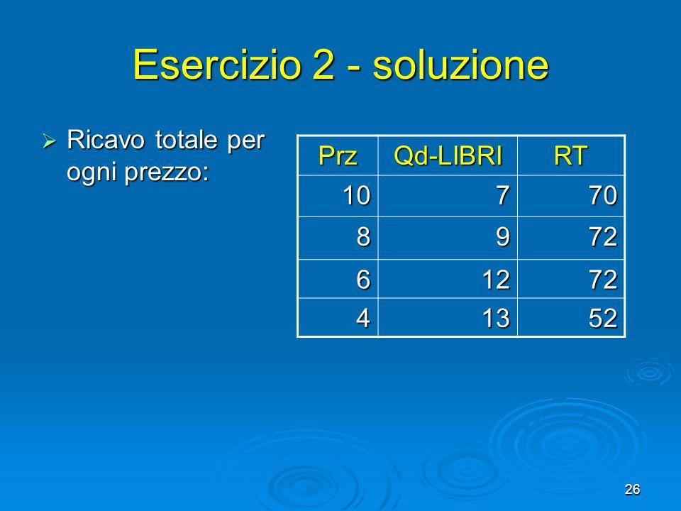 26 Esercizio 2 - soluzione Ricavo totale per ogni prezzo: Ricavo totale per ogni prezzo: PrzQd-LIBRIRT 10770 8972 61272 41352