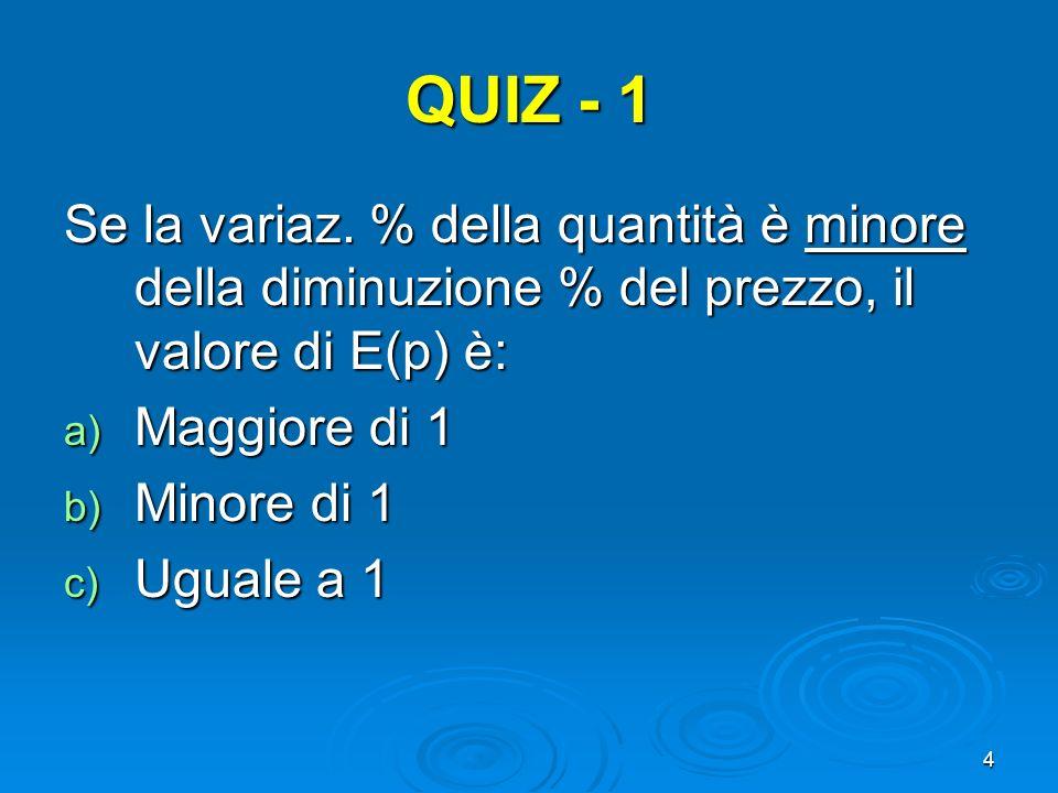 4 QUIZ - 1 Se la variaz. % della quantità è minore della diminuzione % del prezzo, il valore di E(p) è: a) Maggiore di 1 b) Minore di 1 c) Uguale a 1