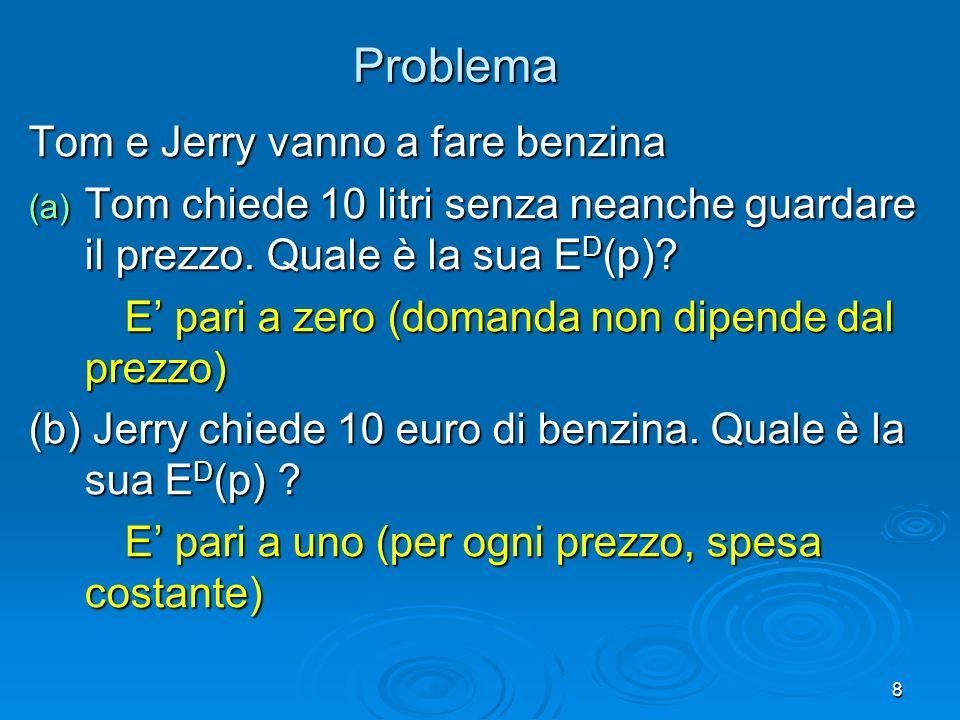 8 Problema Tom e Jerry vanno a fare benzina (a) Tom chiede 10 litri senza neanche guardare il prezzo. Quale è la sua E D (p)? E pari a zero (domanda n