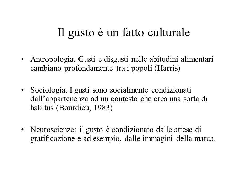 Il gusto è un fatto culturale Antropologia.