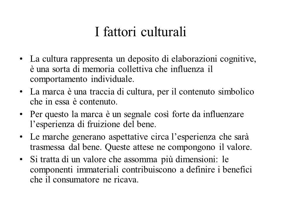 I fattori culturali La cultura rappresenta un deposito di elaborazioni cognitive, è una sorta di memoria collettiva che influenza il comportamento individuale.