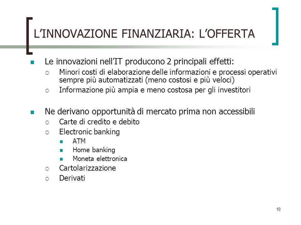 10 LINNOVAZIONE FINANZIARIA: LOFFERTA Le innovazioni nellIT producono 2 principali effetti: Minori costi di elaborazione delle informazioni e processi