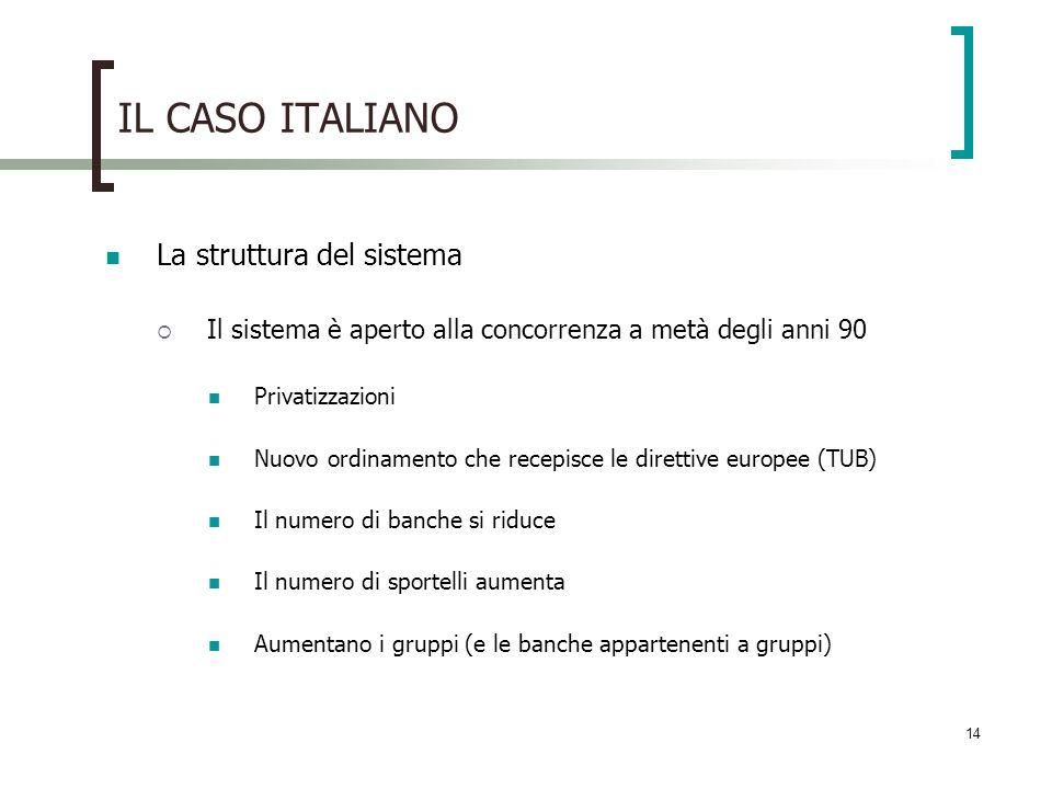 14 IL CASO ITALIANO La struttura del sistema Il sistema è aperto alla concorrenza a metà degli anni 90 Privatizzazioni Nuovo ordinamento che recepisce