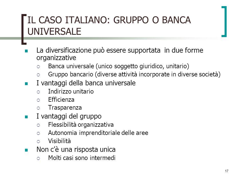 17 IL CASO ITALIANO: GRUPPO O BANCA UNIVERSALE La diversificazione può essere supportata in due forme organizzative Banca universale (unico soggetto g