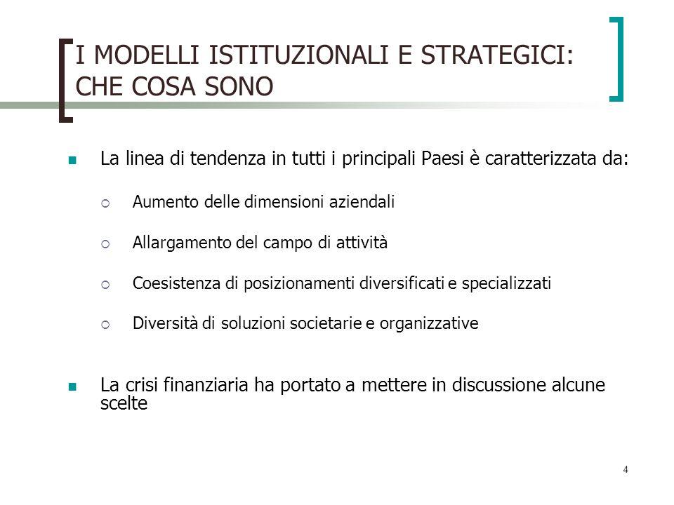 15 IL CASO ITALIANO Il TUB del 1993 prevede le alternative Tra forme giuridiche SpA Società cooperative Tra modelli strategici, entro due estremi Universale (capacità di offerta/scopo/ rischi) Specializzato (efficienza/capacità di servizio/qualità )