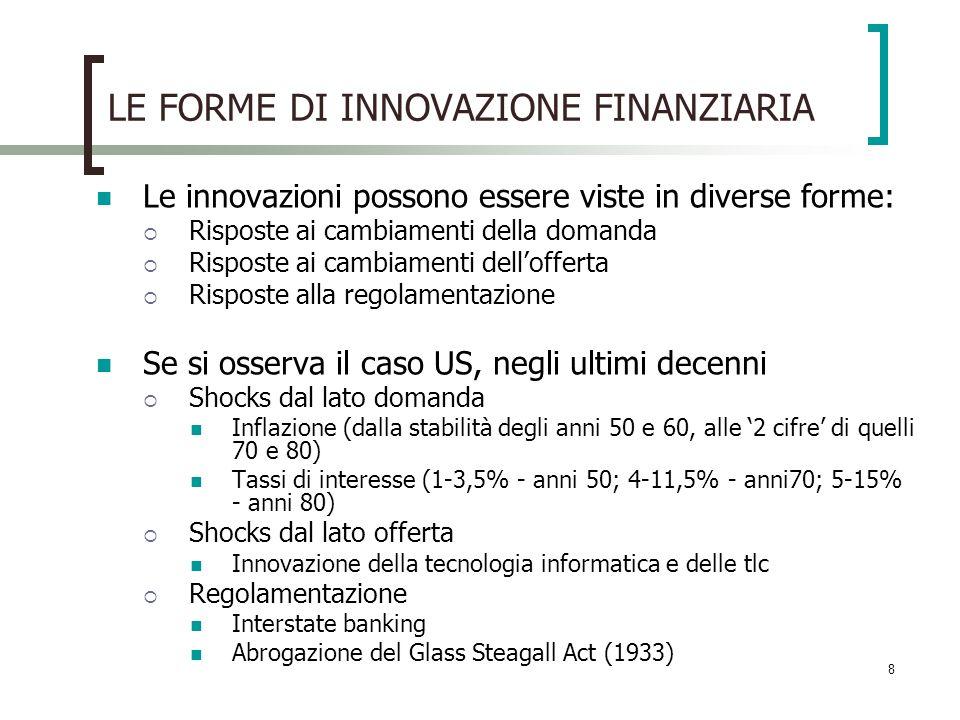 8 LE FORME DI INNOVAZIONE FINANZIARIA Le innovazioni possono essere viste in diverse forme: Risposte ai cambiamenti della domanda Risposte ai cambiame