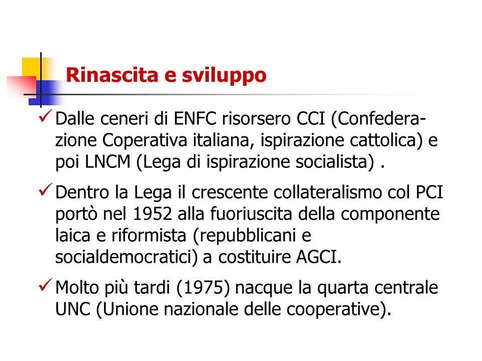 Rinascita e sviluppo Dalle ceneri di ENFC risorsero CCI (Confedera- zione Coperativa italiana, ispirazione cattolica) e poi LNCM (Lega di ispirazione