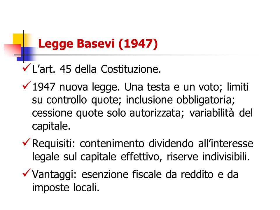 Legge Basevi (1947) Lart. 45 della Costituzione. 1947 nuova legge. Una testa e un voto; limiti su controllo quote; inclusione obbligatoria; cessione q