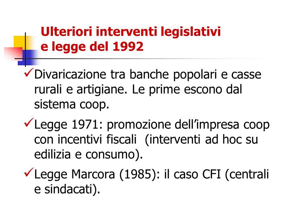 Ulteriori interventi legislativi e legge del 1992 Divaricazione tra banche popolari e casse rurali e artigiane. Le prime escono dal sistema coop. Legg