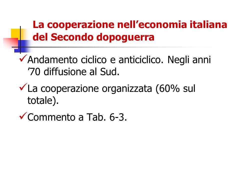 La cooperazione nelleconomia italiana del Secondo dopoguerra Andamento ciclico e anticiclico. Negli anni 70 diffusione al Sud. La cooperazione organiz