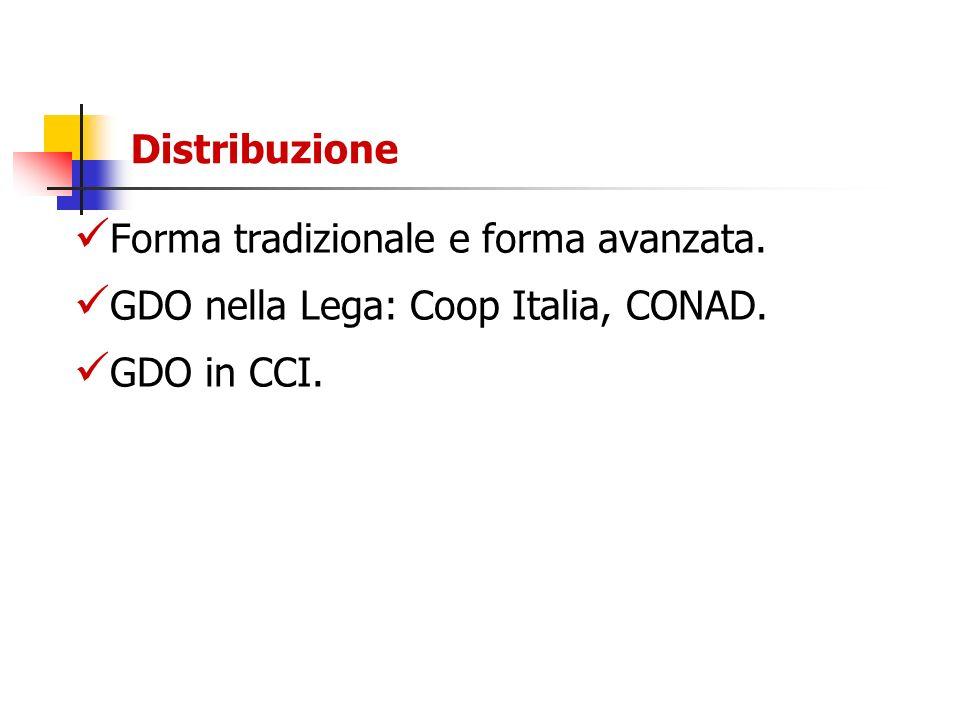 Distribuzione Forma tradizionale e forma avanzata. GDO nella Lega: Coop Italia, CONAD. GDO in CCI.