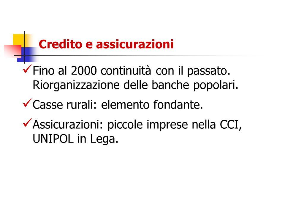 Credito e assicurazioni Fino al 2000 continuità con il passato. Riorganizzazione delle banche popolari. Casse rurali: elemento fondante. Assicurazioni