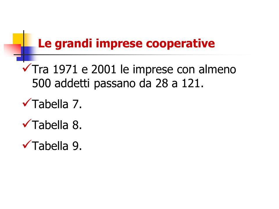 Le grandi imprese cooperative Tra 1971 e 2001 le imprese con almeno 500 addetti passano da 28 a 121. Tabella 7. Tabella 8. Tabella 9.